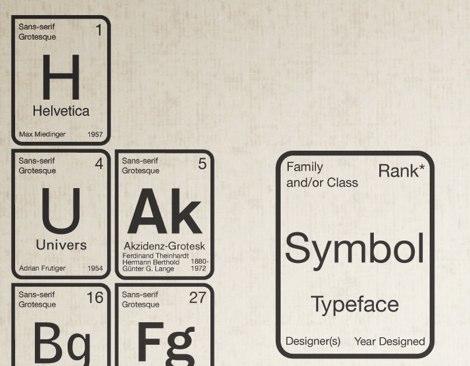 Tabla periodica de las tipografías - tabla-periodica-tipografias-letras-1
