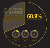 adiccion internet Somos adictos a internet? [Infografía]
