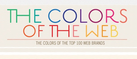 Los colores más populares en internet - The-Most-Powerful-Colors-in-the-World-infographic