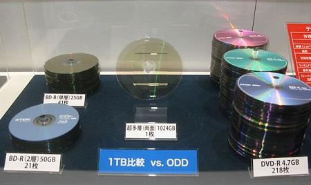 TDK lanza discos Blu Ray de 1 TB de espacio TDK lanza discos Blu Ray de 1 TB de espacio
