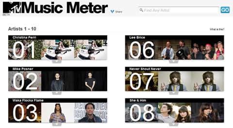 Descubre musica nueva en MTV Music Meter - musica-nueva