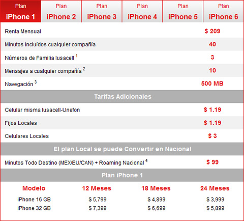 iPhone 4 en Iusacell - planes-iusacell-iphone