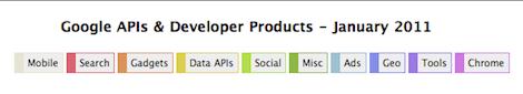 Todas la herramientas de Google reunidas en una Tabla Periódica - Captura-de-pantalla-2011-02-05-a-las-22.56.58