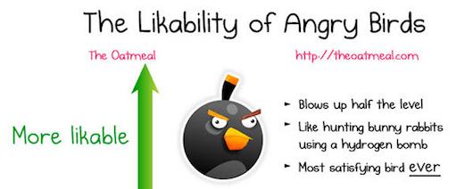 Que tan agradable es cada Angry Bird? [Infografía] - Captura-de-pantalla-2011-02-26-a-las-12.26.46