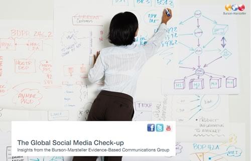 estudio redes sociales 2011 Segundo Estudio Global de Redes Sociales de Burson Marsteller