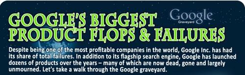 Infografía de los proyectos de Google que fracasaron - fracasos-google