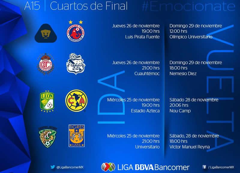 Liguilla Apertura 2015: Conoce las fechas y horarios de los cuartos de final - horarios-cuartos-de-final-liguilla-apertura-2015