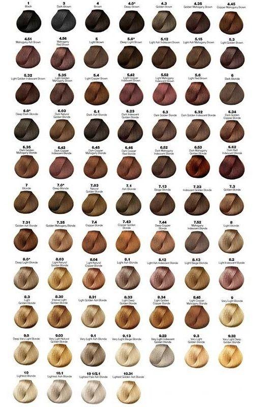 L Oreal Majirel Hair Coloring 50 Ml