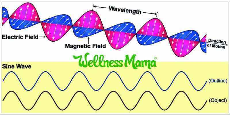 electromagnetic-fields-and-waves