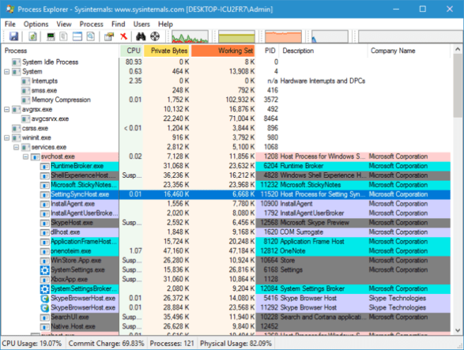 monitor-system-resources-process-explorer-1