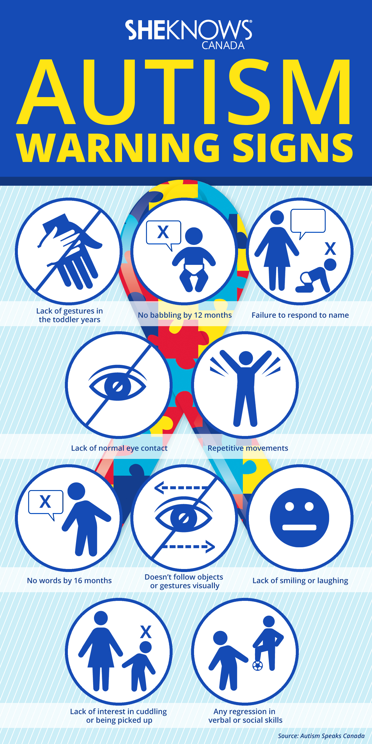 Autism Warning Signs Infographic The Family And Youth