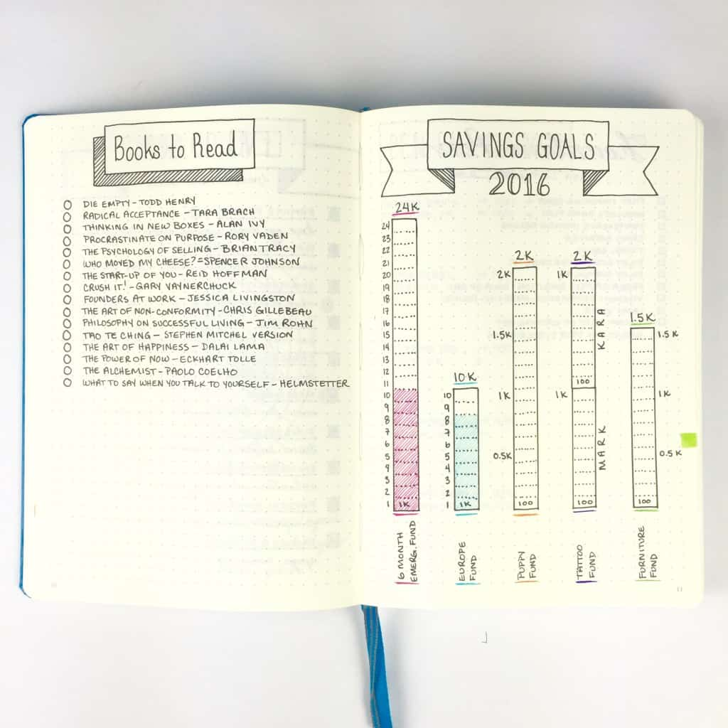 Printable Yearly Template Budget
