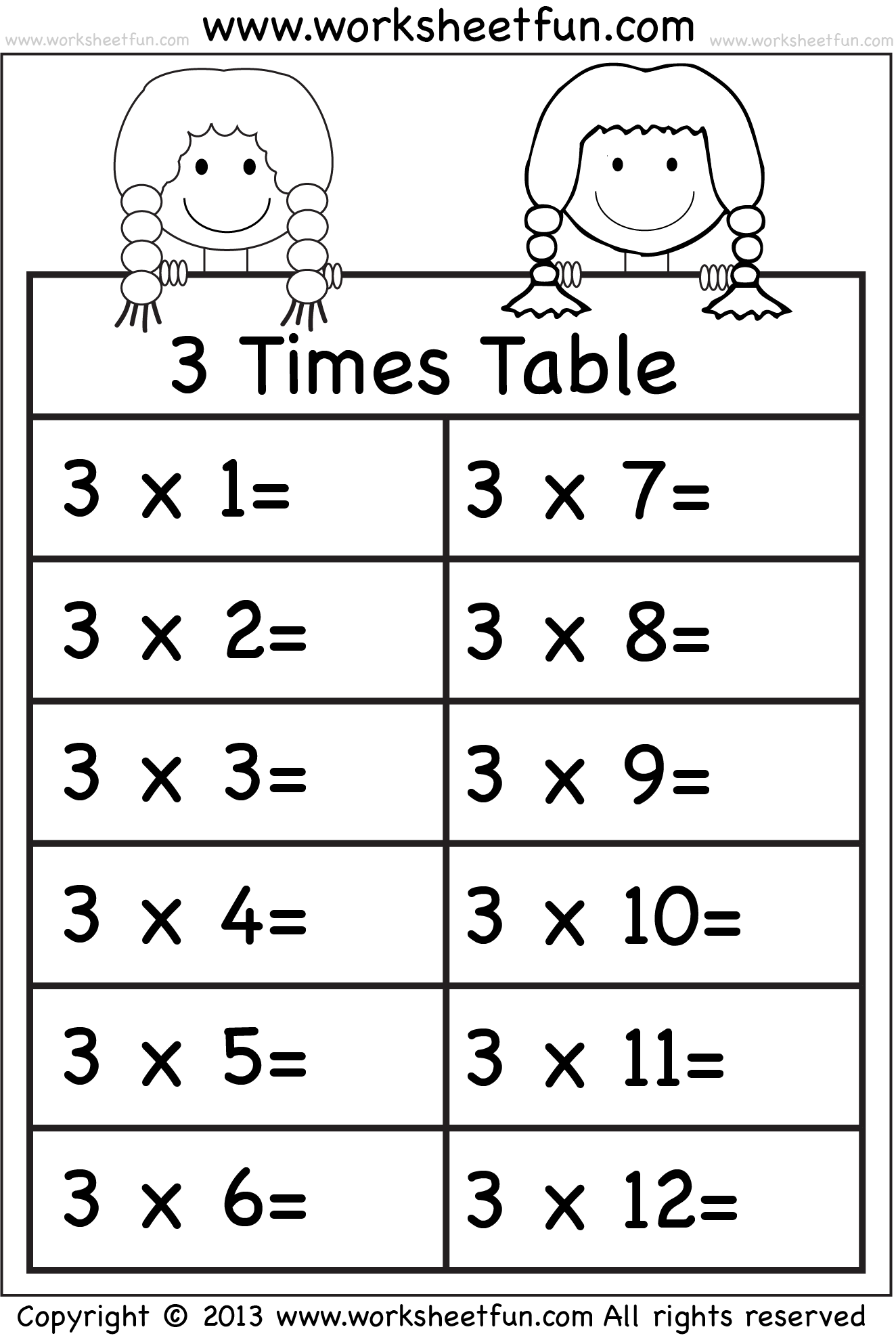 Multiplication Worksheets 2 3 4 5 10