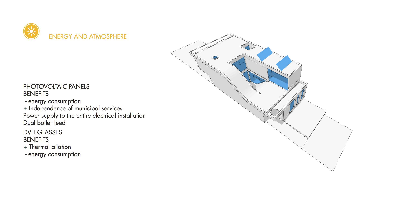 Memo House By Bam Arquitectura