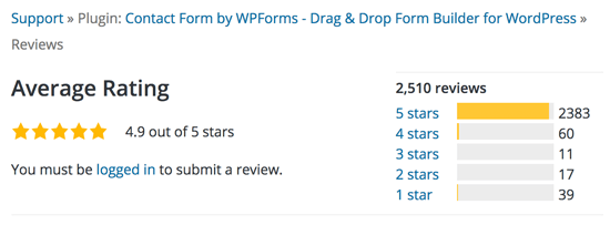 WordPress Plugin Reviews - WPForms