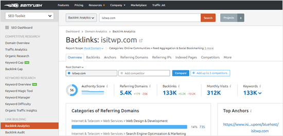 Analyzing backlinks with SEMRush