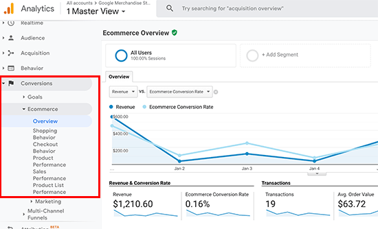 Google Analytics eComerce Conversions report