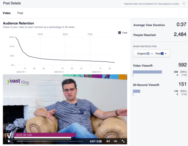 Facebook Page Insights: Video stats explained