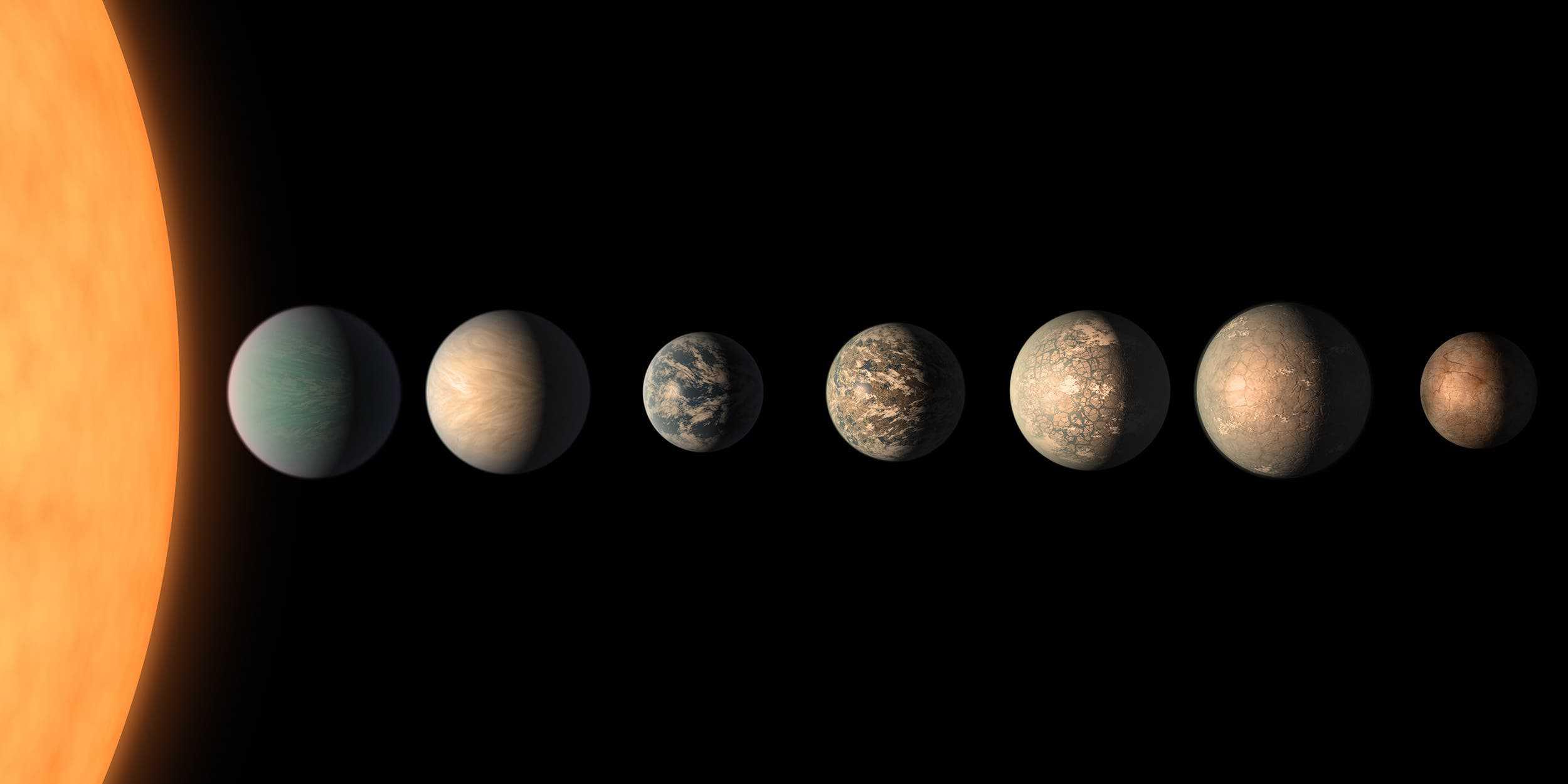 Terrestrial Planets Worksheet