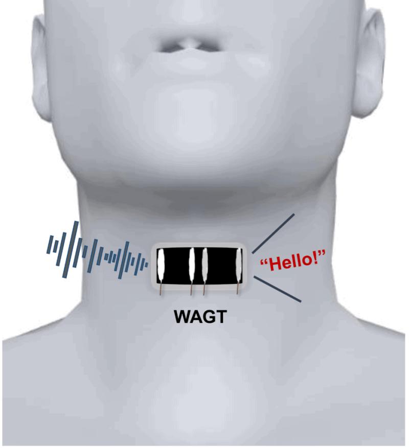 Uma garganta de grafeno artificial usável transforma os movimentos da garganta humana em sons diferentes.  Crédito: ACS Nano.