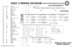 Documento DIAGRAMA DE MOTR DDEC V  gruposemagister