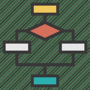 Algorithm, diagram, flow, process icon