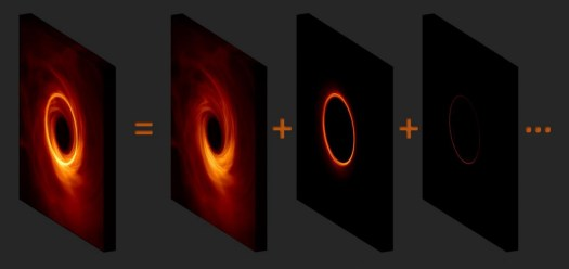The future of black hole images is bright 3