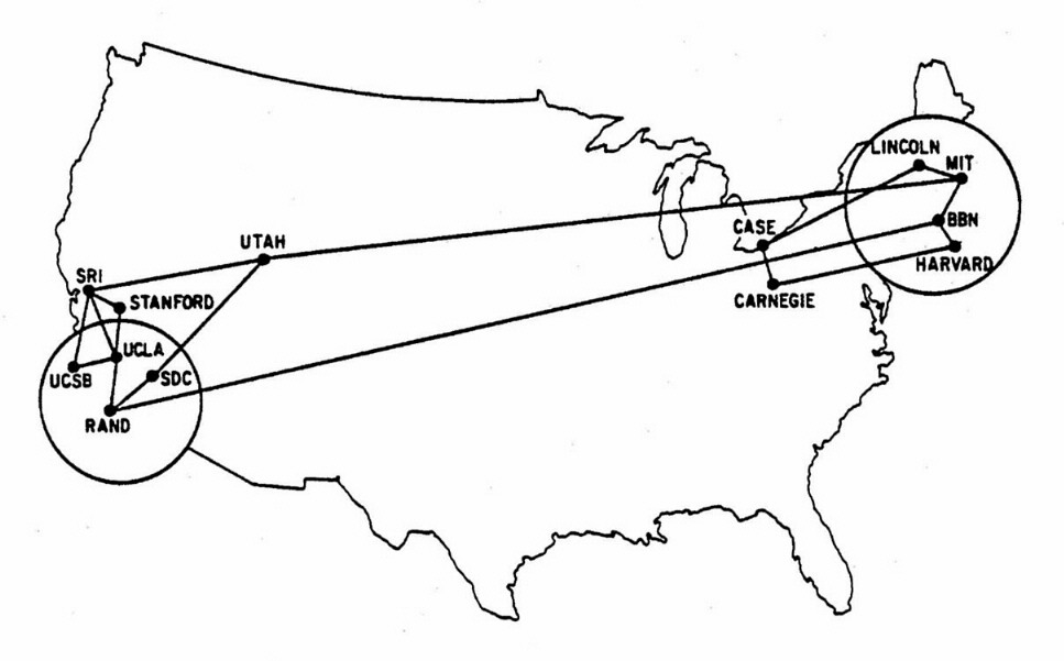 1970: ARPANET expands