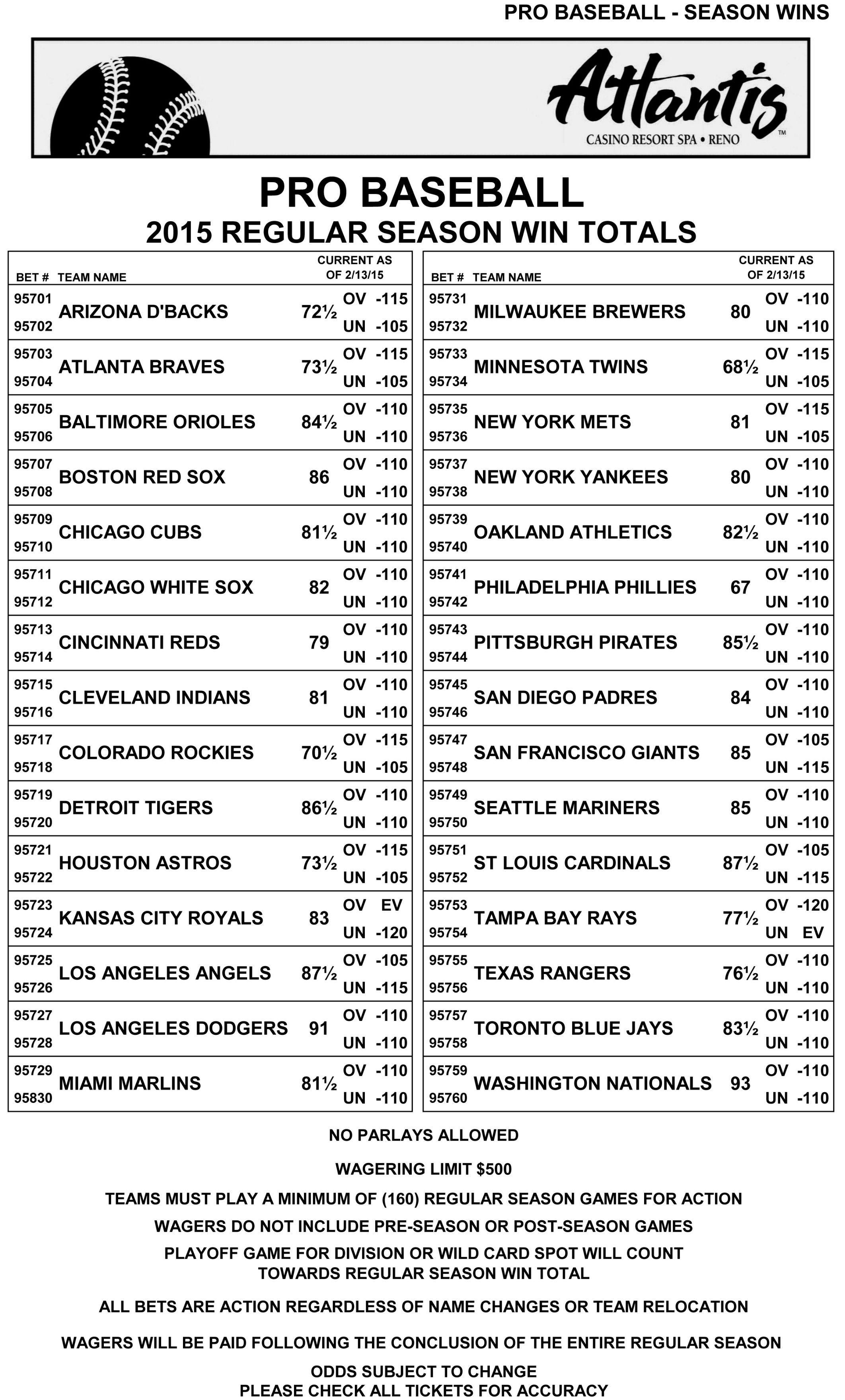 Ranking S Biggest Major League Baseball Busts