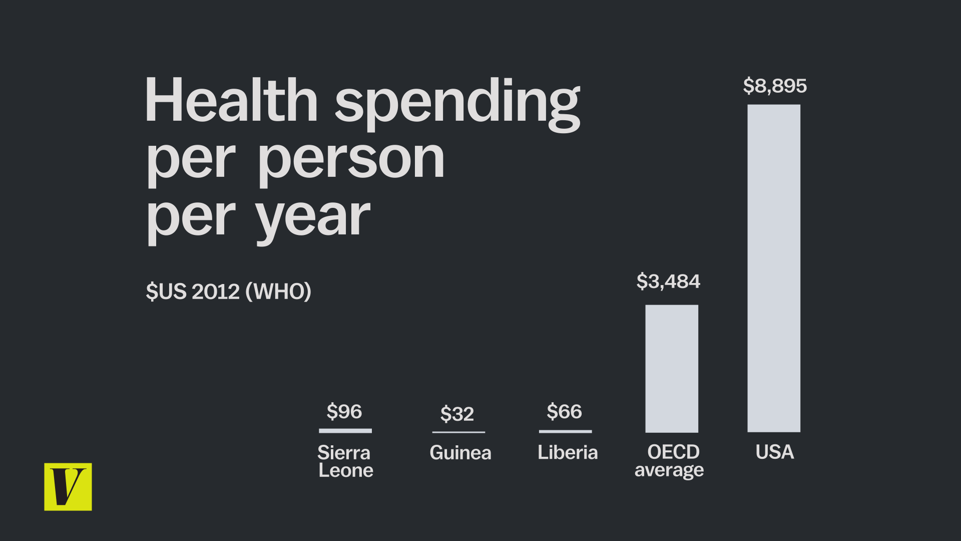 health_spending_revised.0.png