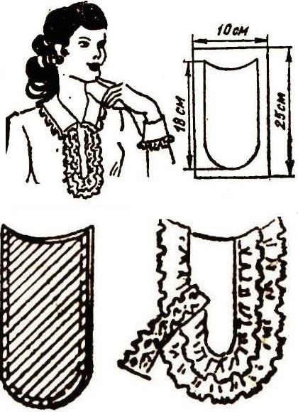 কিভাবে জ্যাব sew করতে নিজেকে এটা করতে