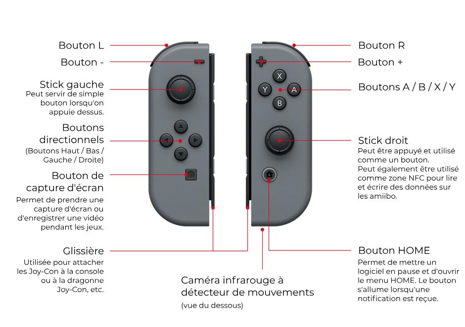 Nintendo Switch | Gamme Nintendo Switch | Nintendo