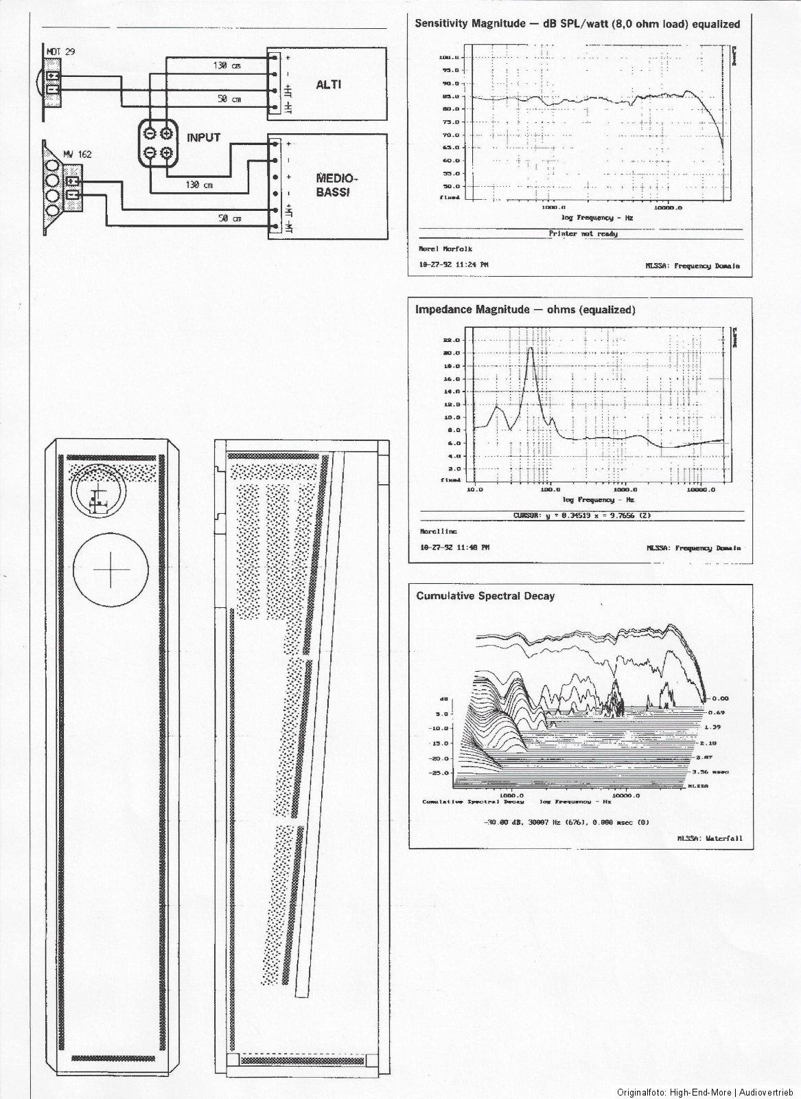 Morel Tml162 Schmale Transmission Line Stand Lautsprecher
