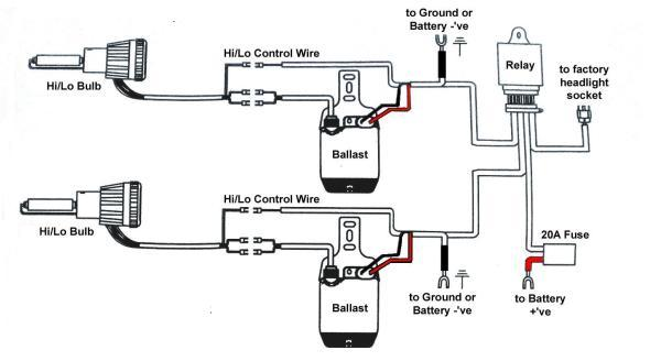 Wiring diagram for hid lights wiring diagram hid light installation www lightneasy net wiring diagram for hid fog lights wiring diagram for hid lights ccuart Image collections