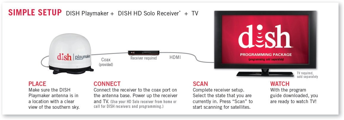 dish-playmker-setup.jpg