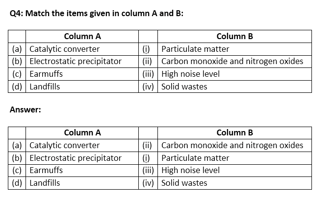 NCERT Solutions For Class 12 Biology Chapter 1 Reproduction in Organisms 42