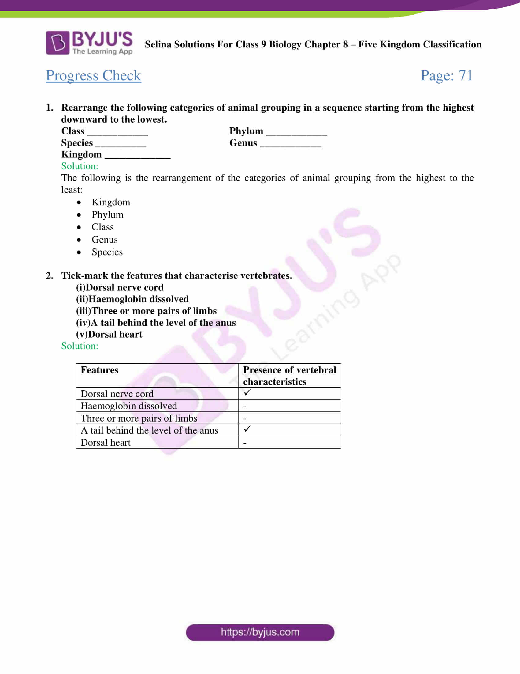 Selina Solutions Class 9 Concise Biology Chapter 8 Five