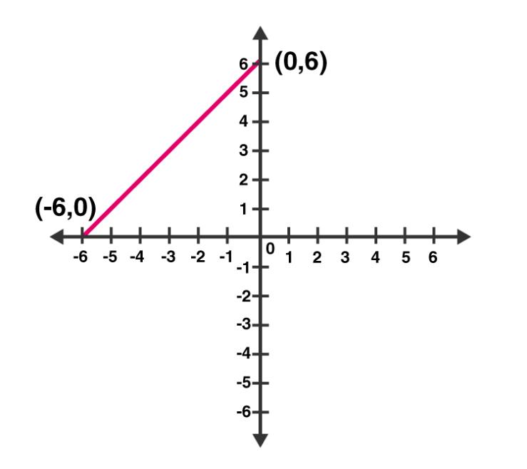 RD sharma class 9 maths chapter 13 ex 13.3 question 1 part 3