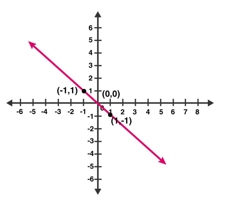 RD sharma class 9 maths chapter 13 ex 13.3 question 8