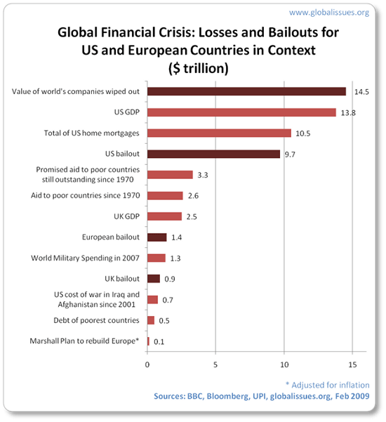 Image result for world financial loss* fraud by year with percentage recovered