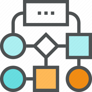 Chart, flow, hierarchy, process, scheme, structure, work