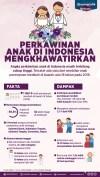 Perkawinan Anak Di Indonesia Mengkhawatirkan Infografik Katadata Co Id - Perkawinan Anak Adalah, Perkawinan Anak Di Indonesia Mengkhawatirkan Infografik Katadata Co Id
