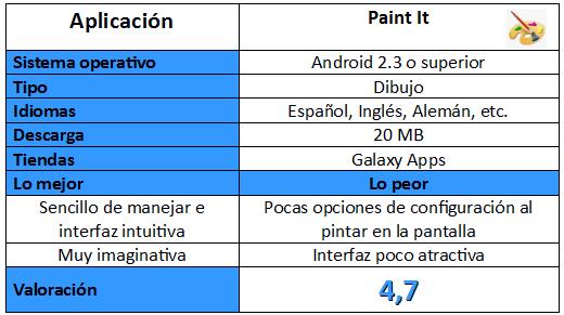 Tabla de Paint It