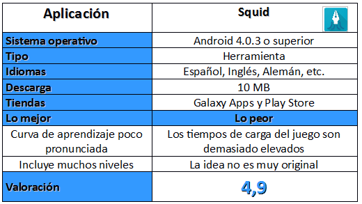 Tabla de Squid