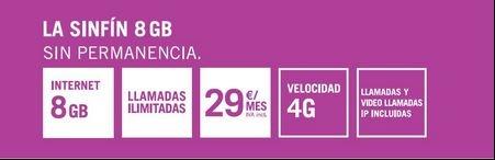 Tarifa Yoigo 8GB