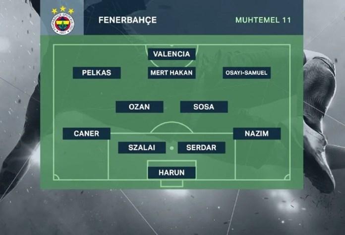 Süper Lig'de şampiyon bugün belli oluyor (Beşiktaş, Galatasaray ve Fenerbahçe'nin muhtemel ilk 11'i) - 11