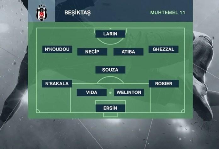 Süper Lig'de şampiyon bugün belli oluyor (Beşiktaş, Galatasaray ve Fenerbahçe'nin muhtemel ilk 11'i) - 5