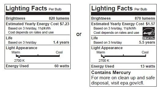 Fluorescent Light Bulb Facts