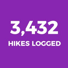 3432-hikes-logged