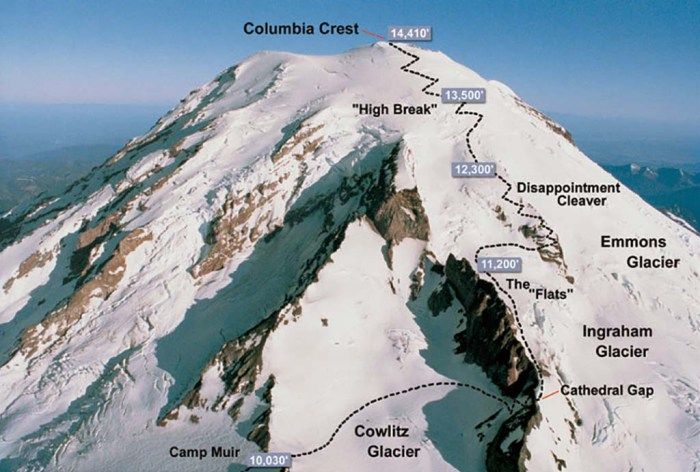 Camp Muir - Disappointment Cleaver Route up Mount Rainier